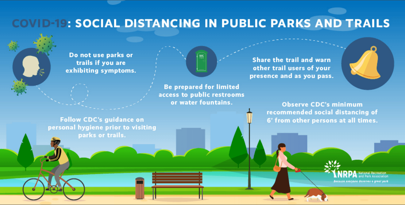COVID-19 Social Distance in Parks and Trailes